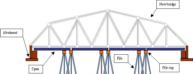 drawing of the four-span stell under-bridge