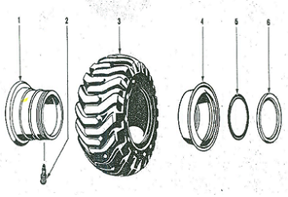 components of the multi-piece rim wheel