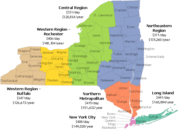 Map of New York State showing estimated average nursing home rates by region