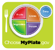 ChooseMyPlate.gov logo